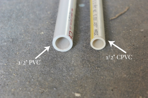 10 beginner plumbing tips everyone should know for Pvc vs copper main water line